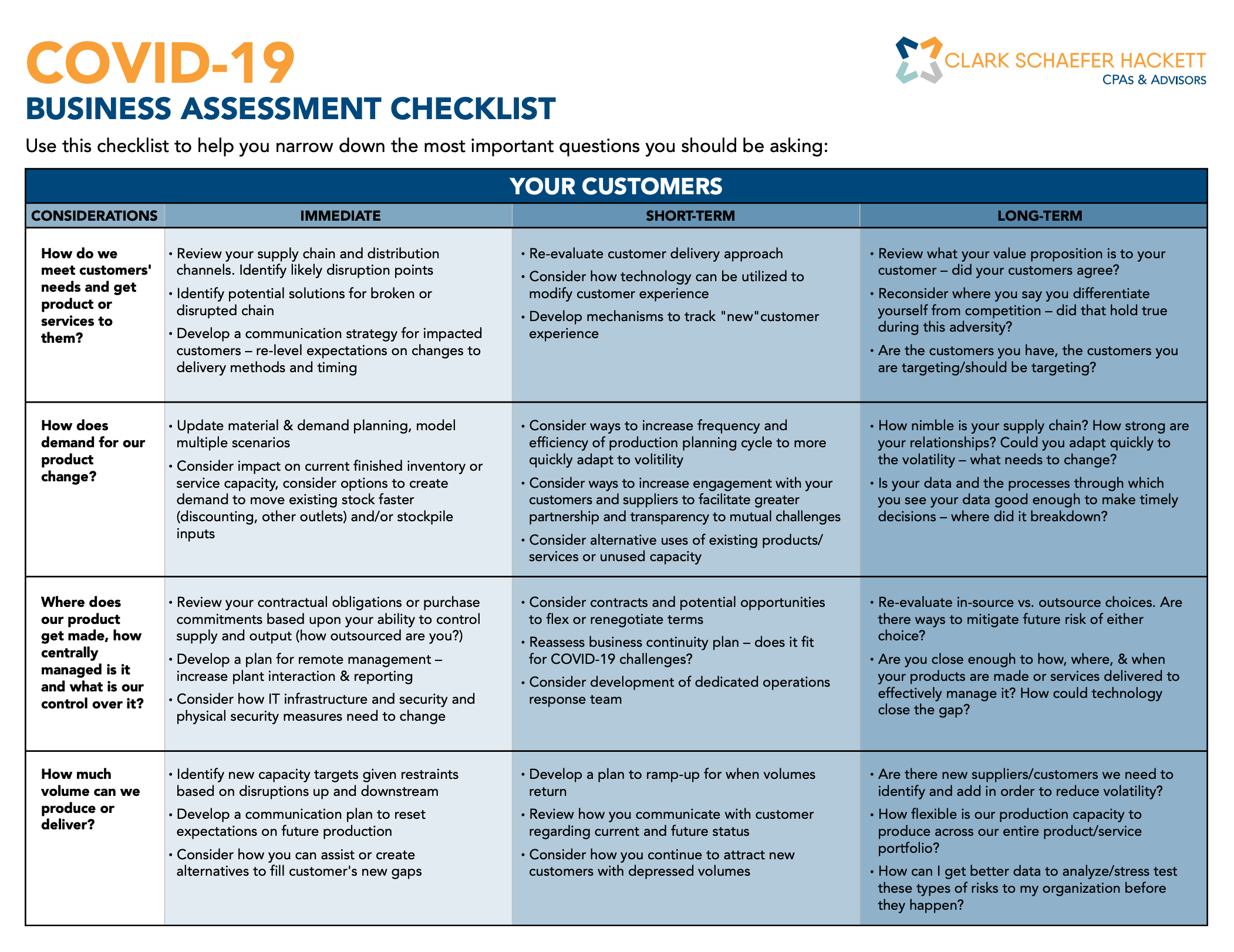 Covid-19 Business Assessment 2
