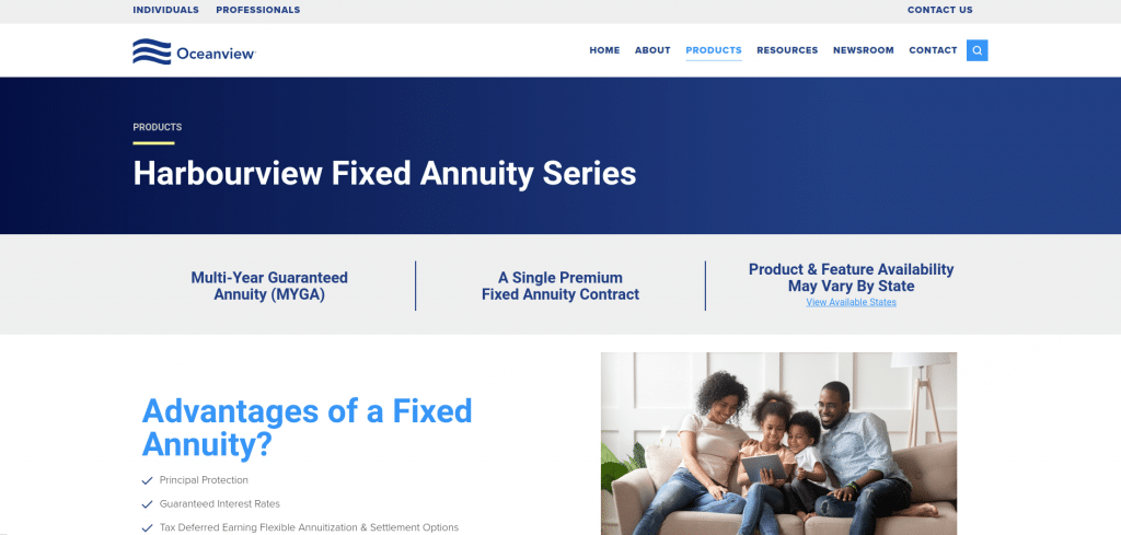 Harbourview Annuity